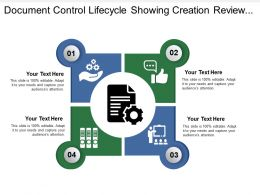 Document Control Lifecycle Showing Creation Review And Approval