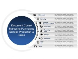 Document Control Marketing Purchasing Storage Production And Sales