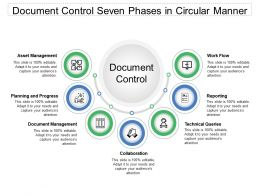 Document Control Seven Phases In Circular Manner