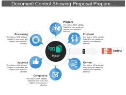 Document Control Showing Proposal Prepare Processing And Approval
