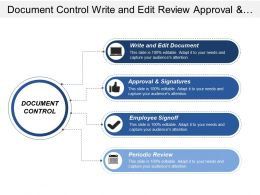 Document Control Write And Edit Review Approval And Signatures