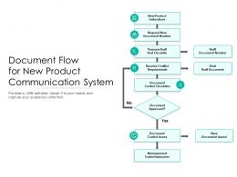 Document Flow For New Product Communication System