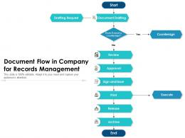 Document Flow In Company For Records Management