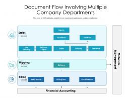 Document Flow Involving Multiple Company Departments
