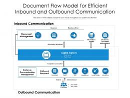 Document Flow Model For Efficient Inbound And Outbound Communication