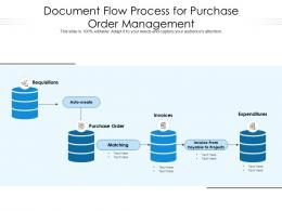 Document Flow Process For Purchase Order Management