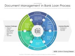 Document Management In Bank Loan Process
