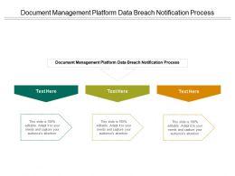 Document Management Platform Data Breach Notification Process Ppt Powerpoint Presentation Portfolio Cpb