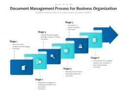 Document Management Process For Business Organization