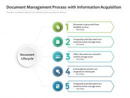 Document Management Process With Information Acquisition