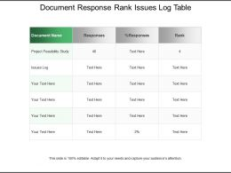 Document Response Rank Issues Log Table