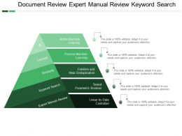 Document Review Expert Manual Review Keyword Search