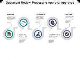 Document Review Processing Approval Approved