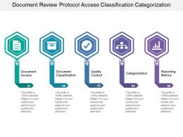 Document Review Protocol Access Classification Categorization