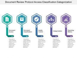 document_review_protocol_access_classification_categorization_Slide01