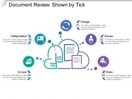 Document Review Shown By Tick