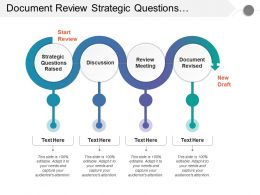 Document Review Strategic Questions Discussion Meeting Revised
