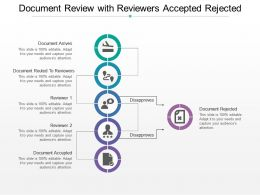 Document Review With Reviewers Accepted Rejected