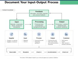 Document Your Input Output Process Feedback Ppt Powerpoint Presentation Design