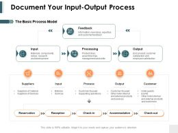 Document Your Input Output Process Ppt Powerpoint Presentation Show Portrait
