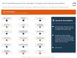 Documents Received By The Valuation Company And General Assumptions Complete Guide For Property Valuation