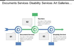 Documents Services Disability Services Art Galleries Operational Excellence