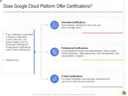 Does Google Cloud Platform Offer Certifications Google Cloud IT Ppt Background