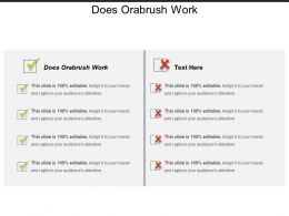 Does Orabrush Work Ppt Powerpoint Presentation Pictures Maker Cpb