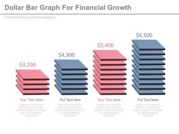 Dollar Bar Graph For Financial Growth Powerpoint Slides