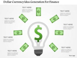 Dollar Currency Idea Generation For Finance Flat Powerpoint Design