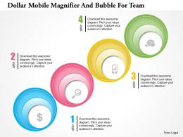 Dollar Mobile Magnifier And Bubble For Team Powerpoint Templates
