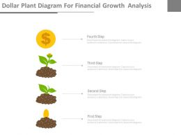 Dollar Plant Diagram For Financial Growth Analysis Powerpoint Slides