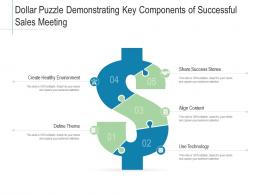 Dollar Puzzle Demonstrating Key Components Of Successful Sales Meeting