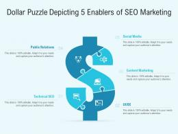Dollar Puzzle Depicting 5 Enablers Of SEO Marketing
