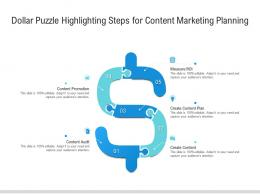 Dollar Puzzle Highlighting Steps For Content Marketing Planning