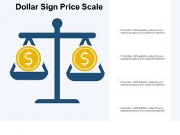 Dollar Sign Price Scale