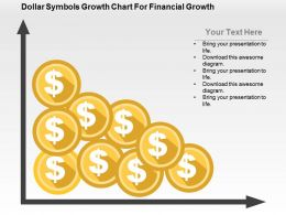 Dollar Symbols Growth Chart For Financial Growth Flat Powerpoint Design