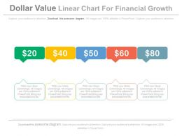Dollar Value Linear Chart For Financial Growth Powerpoint Slides