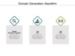 Domain Generation Algorithm Ppt Powerpoint Presentation Infographic Cpb
