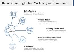 Domain Showing Online Marketing And E Commerce