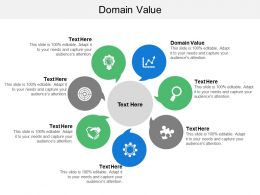 Domain Value Ppt Powerpoint Presentation File Background Cpb