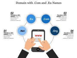 domain_with_com_and_eu_names_Slide01