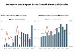 Domestic And Export Sales Growth Financial Graphs