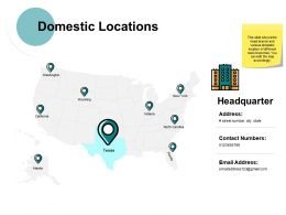 domestic_locations_ppt_powerpoint_presentation_file_background_designs_Slide01