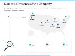 Domestic Presence Of The Company M2534 Ppt Powerpoint Presentation File Inspiration