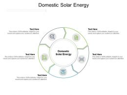 Domestic Solar Energy Ppt Powerpoint Presentation Model Backgrounds Cpb