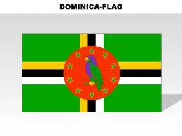 Dominica Country Powerpoint Flags