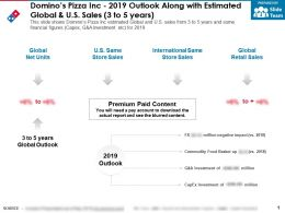 Dominos Pizza Inc 2019 Outlook Along With Estimated Global And US Sales 3 To 5 Years