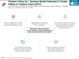 Dominos Pizza Inc Business Model Followed To Create Deliver And Capture Value 2019