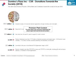 Dominos Pizza Inc CSR Donations Towards The Society 2018